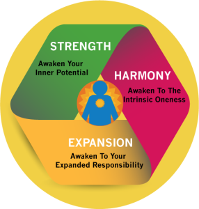 Core Values: Strength, Harmony and Expansion